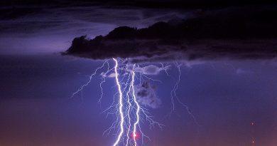 Proteção Elétrica